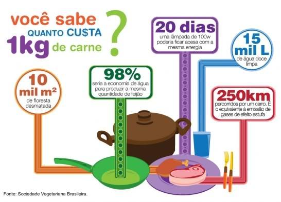 infografico_carne